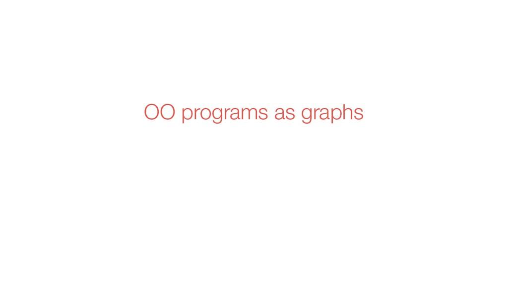 OO programs as graphs