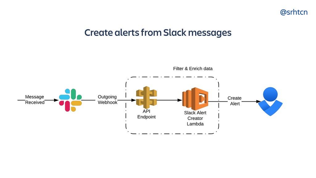 @srhtcn Create alerts from Slack messages