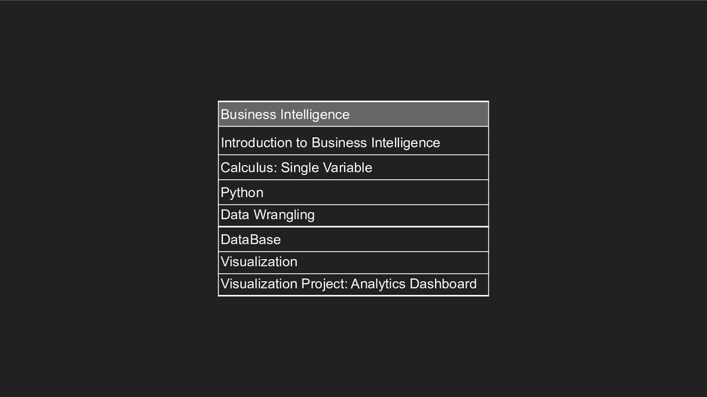 Business Intelligence Introduction to Business ...