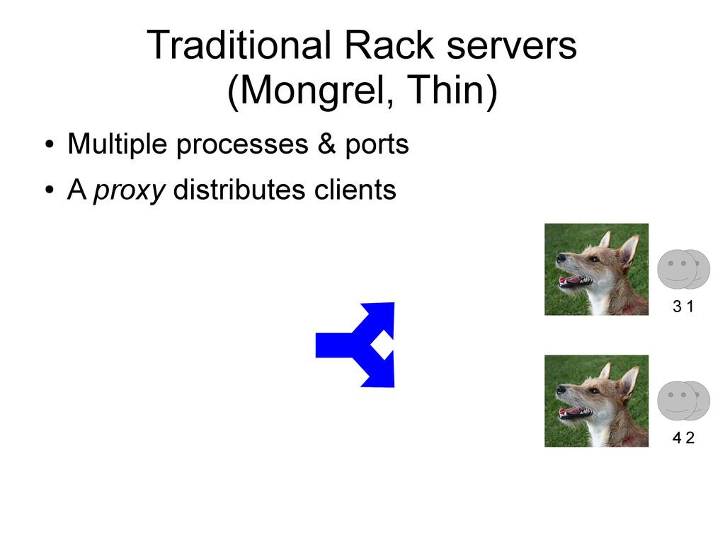 Traditional Rack servers (Mongrel, Thin) ● Mult...