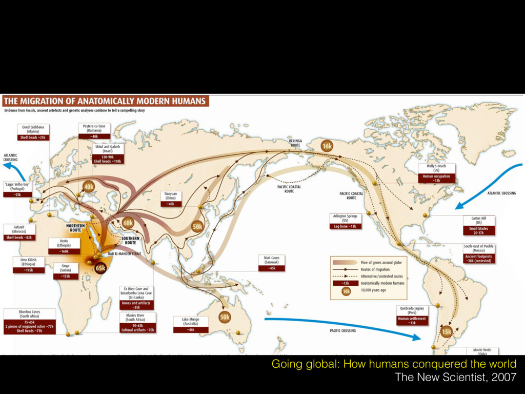 Going global: How humans conquered the world Th...