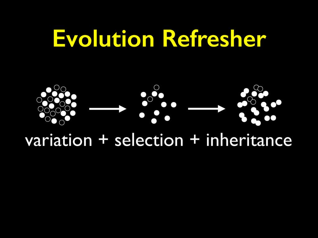 Evolution Refresher variation + selection + inh...