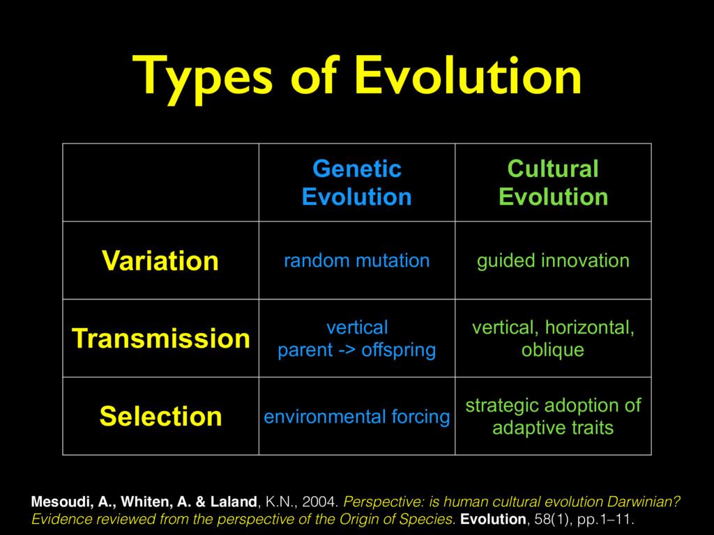 Genetic Evolution Cultural Evolution Variation ...