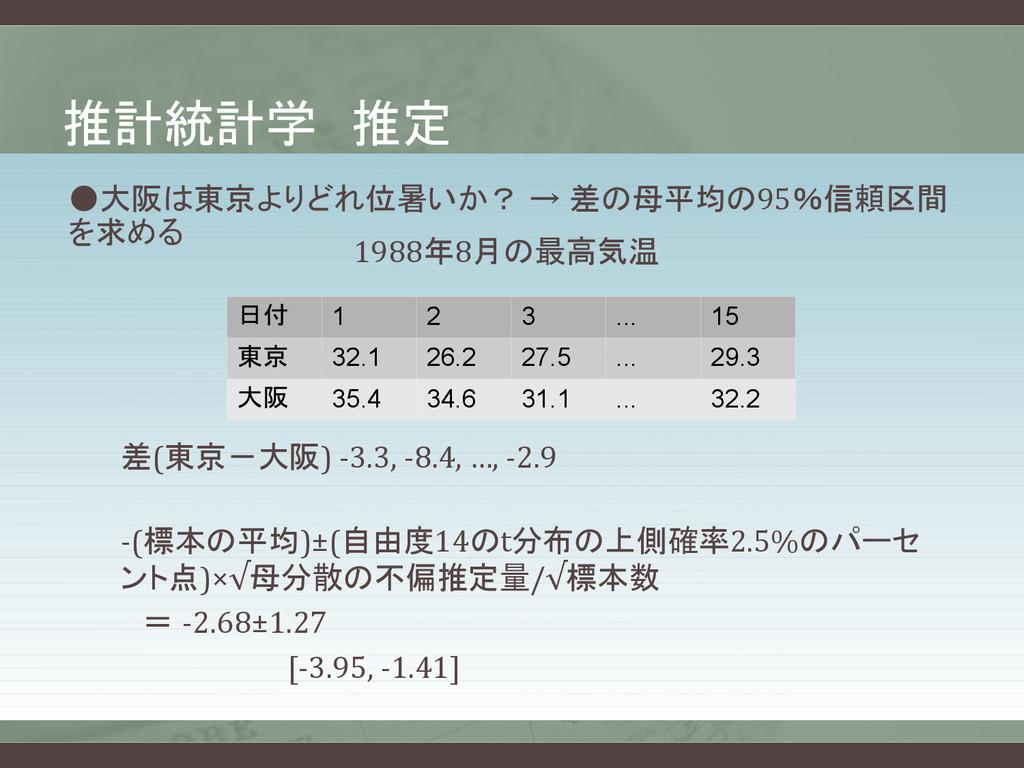 推計統計学 推定 ●大阪は東京よりどれ位暑いか? → 差の母平均の95%信頼区間 を求める 1...