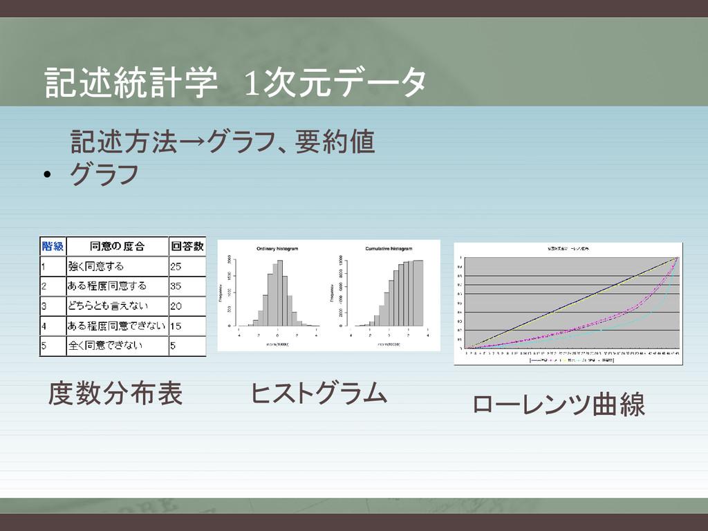 記述統計学 1次元データ 記述方法→グラフ、要約値 • グラフ 度数分布表 ヒストグラム ロー...