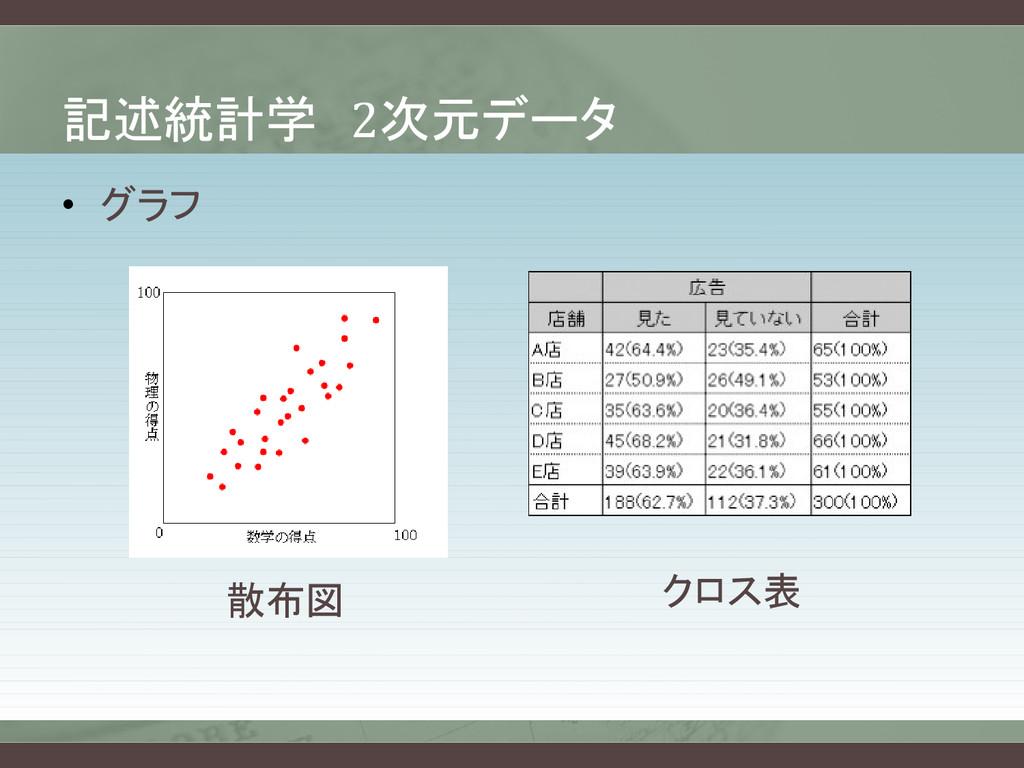 記述統計学 2次元データ • グラフ 散布図 クロス表