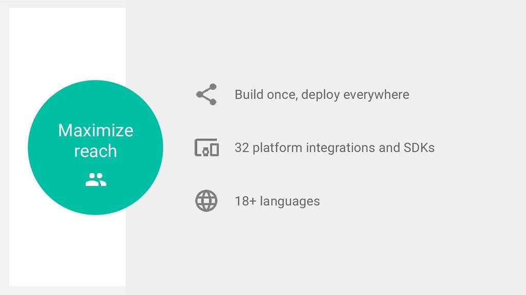 32 platform integrations and SDKs Build once, d...