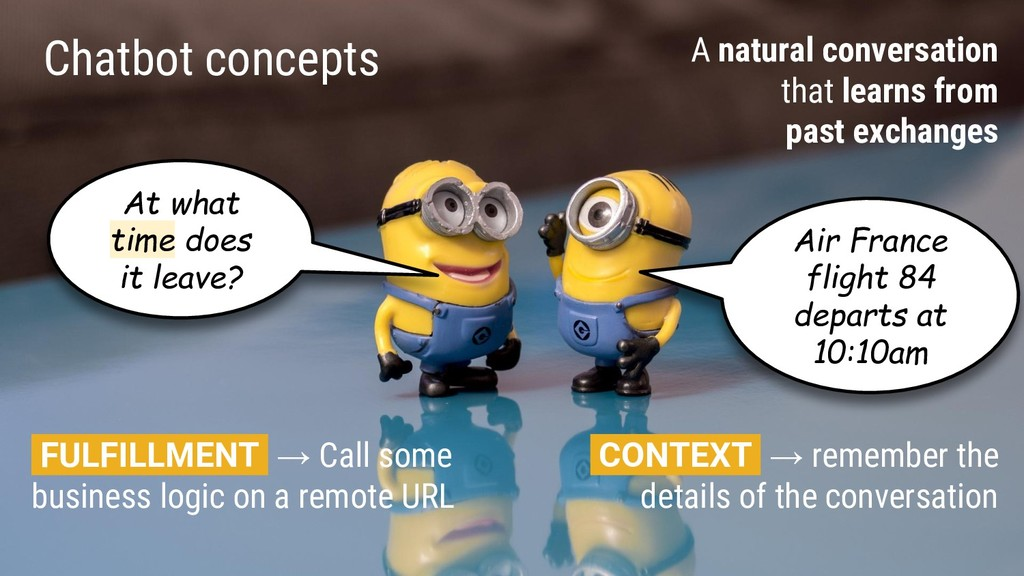 Confidential & Proprietary Chatbot concepts At ...