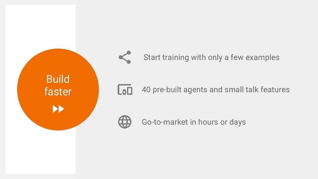 40 pre-built agents and small talk features Go-...