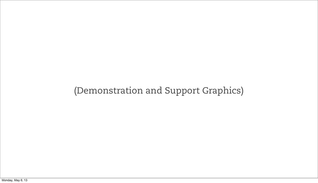 (Demonstration and Support Graphics) Monday, Ma...
