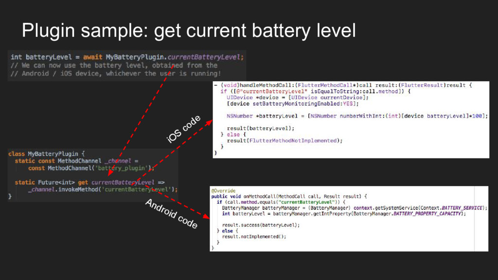 Plugin sample: get current battery level iOS co...