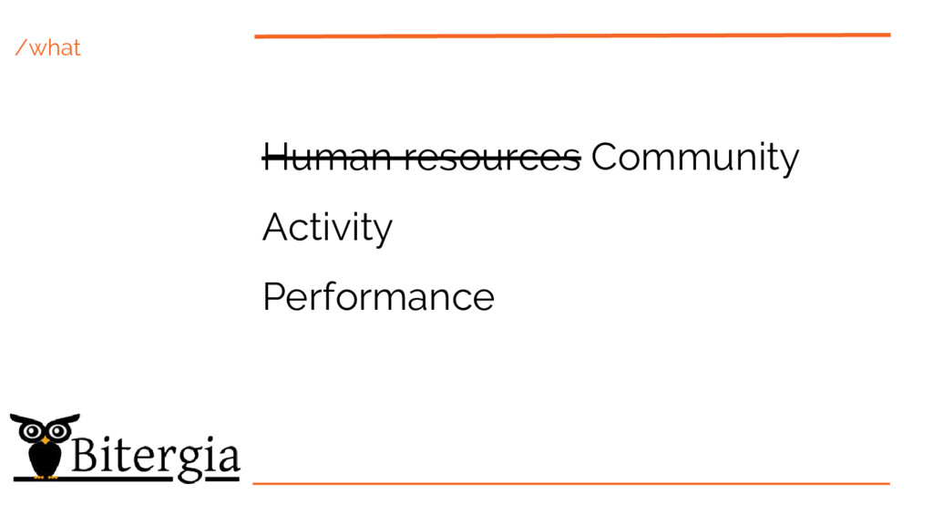 /what Human resources Community Activity Perfor...