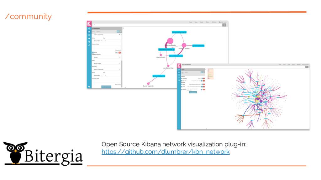 /community Open Source Kibana network visualiza...