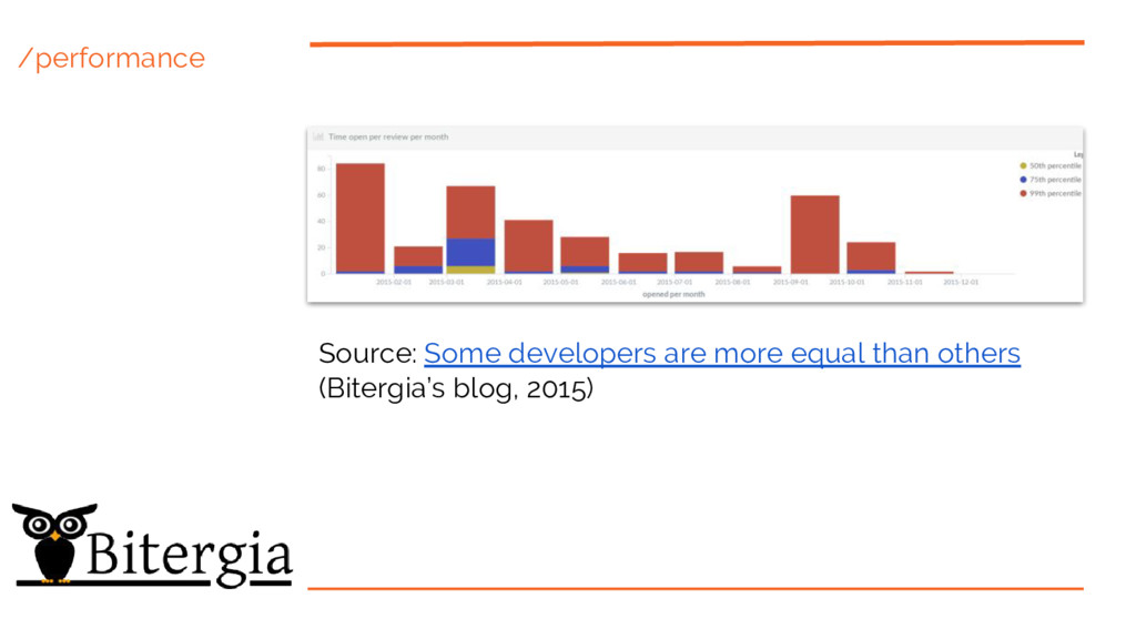/performance Source: Some developers are more e...