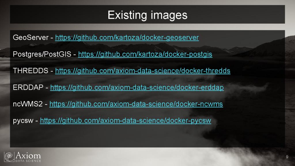 GeoServer - https://github.com/kartoza/docker-g...