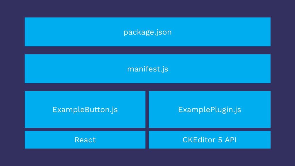 ExampleButton.js React ExamplePlugin.js CKEdito...