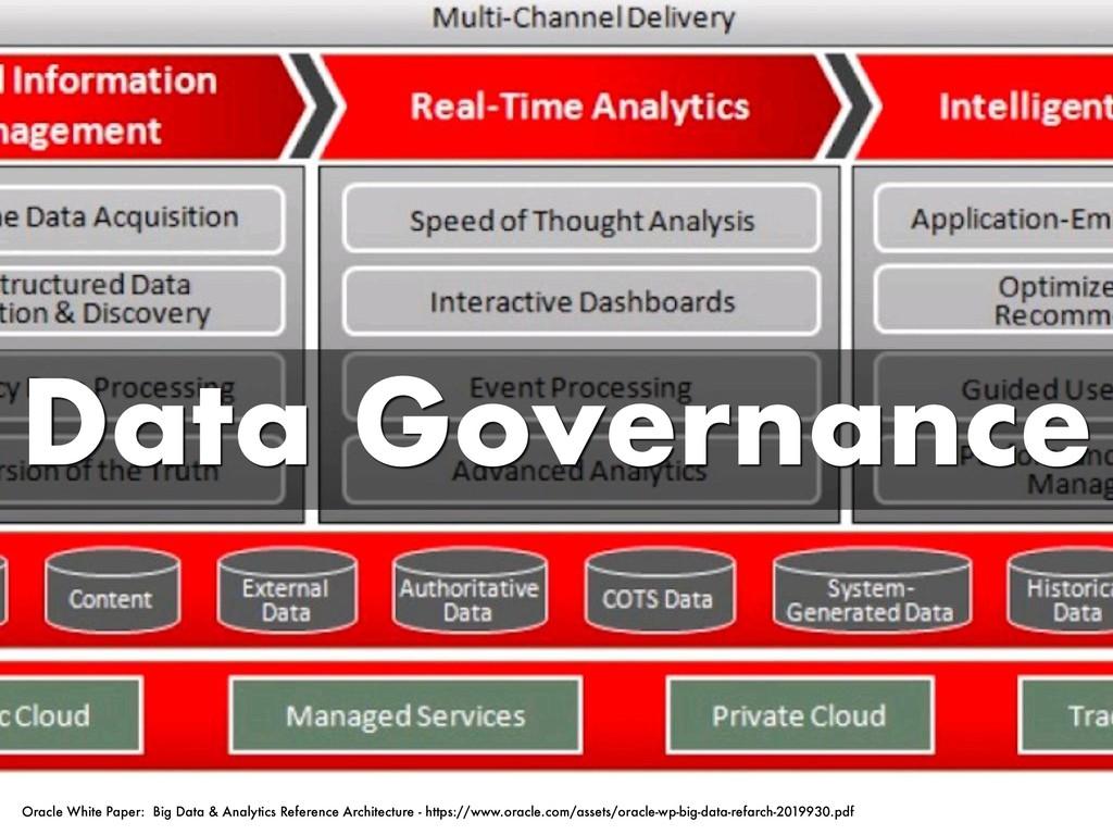 Data Governance Oracle White Paper: Big Data & ...