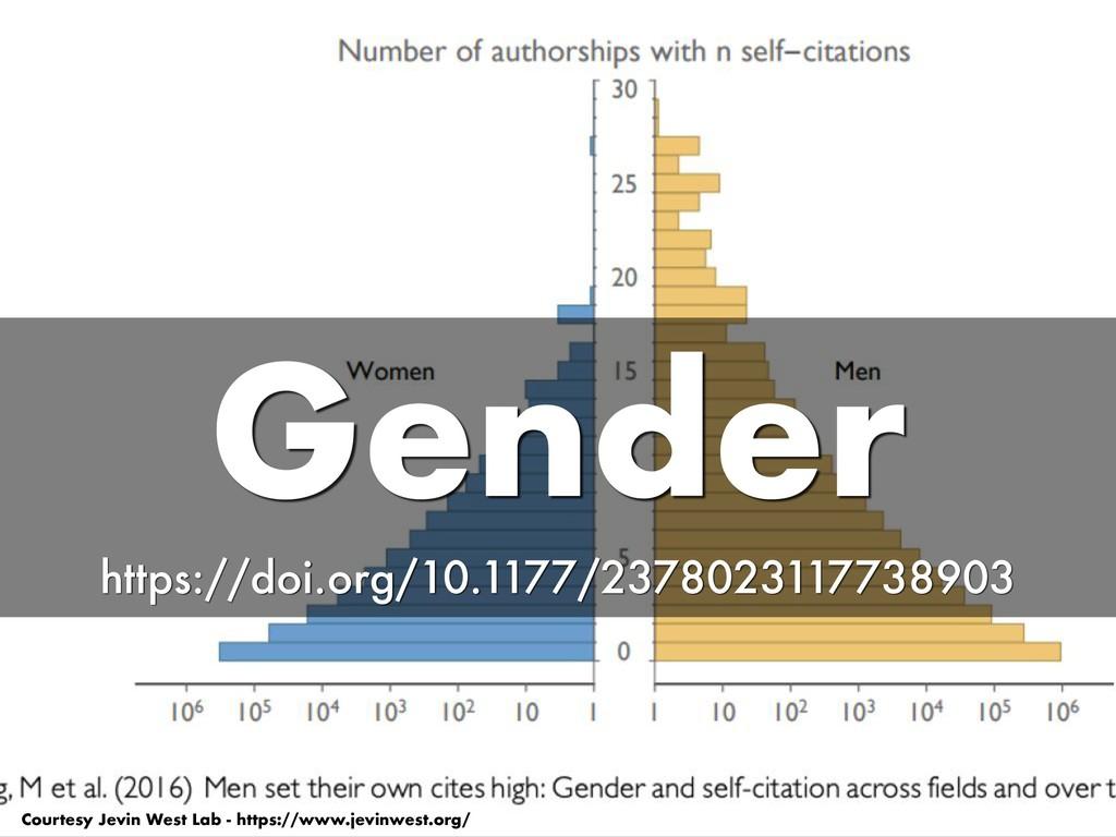 Gender https://doi.org/10.1177/2378023117738903...