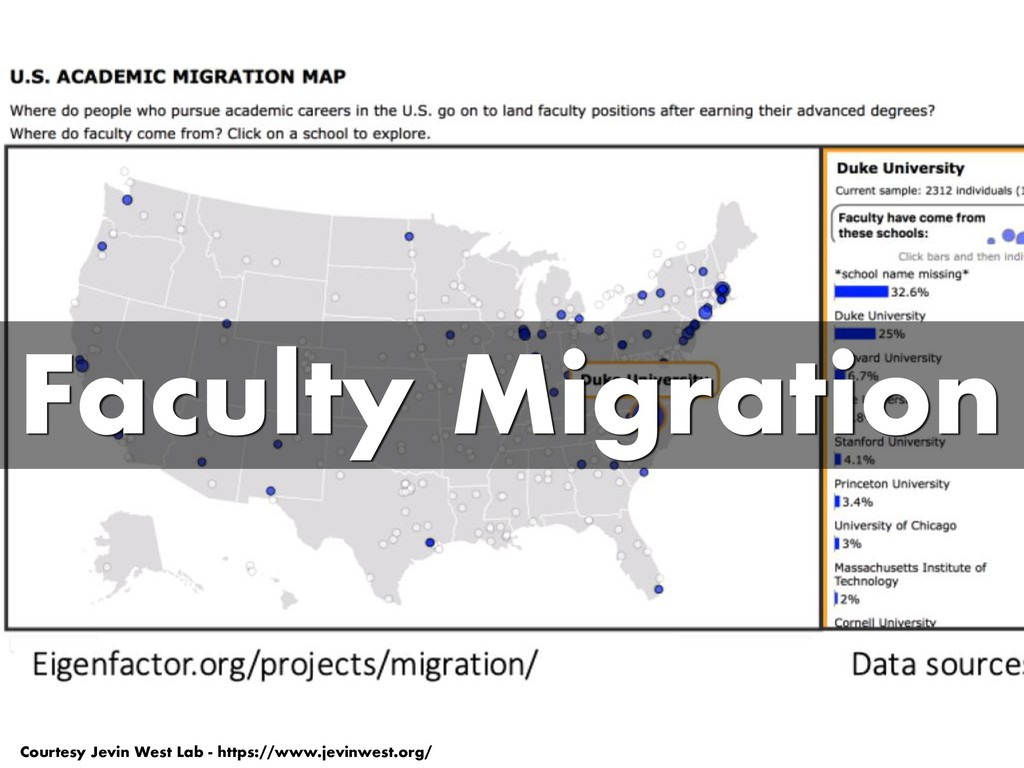 Faculty Migration Courtesy Jevin West Lab - htt...