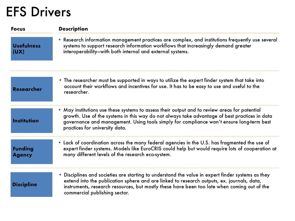 EFS Drivers Usefulness (UX) Researcher Focus De...