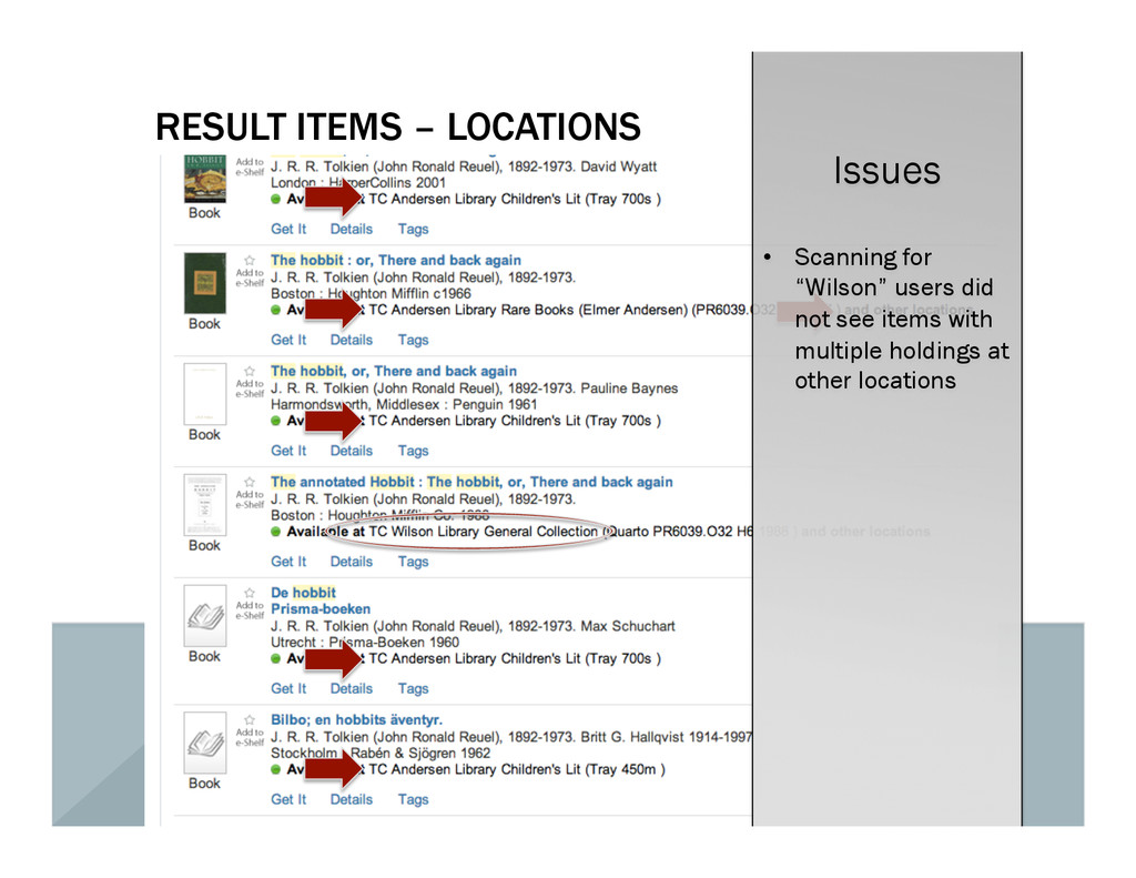 RESULT ITEMS – LOCATIONS Issues •  Scanning for...