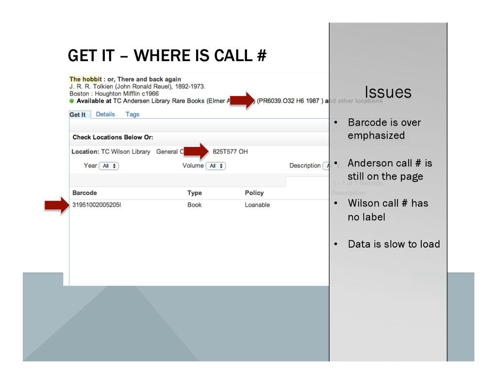 GET IT – WHERE IS CALL # Issues •  Barcode is o...