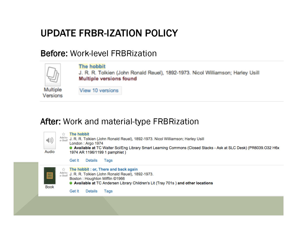 UPDATE FRBR-IZATION POLICY Before: Work-level F...