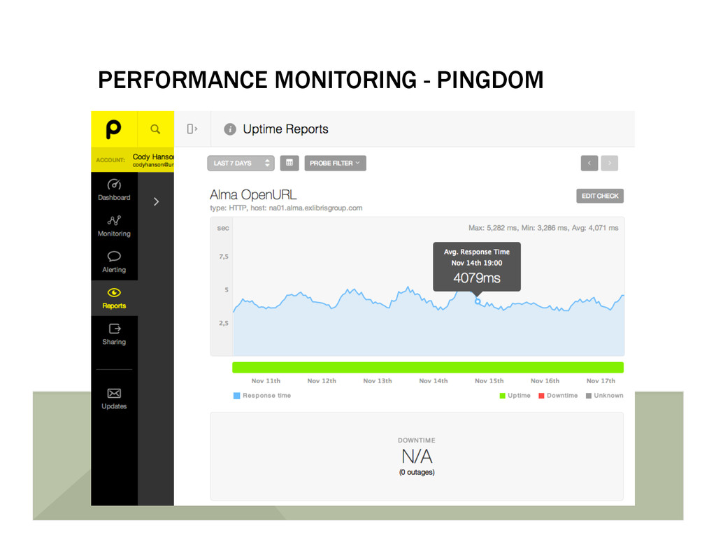 PERFORMANCE MONITORING - PINGDOM