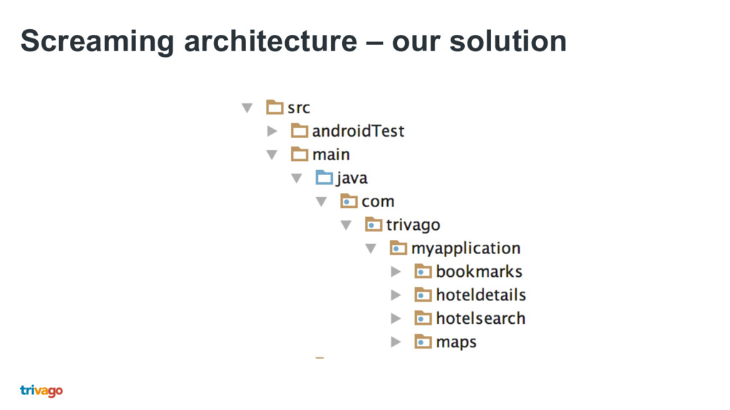 Screaming architecture – our solution