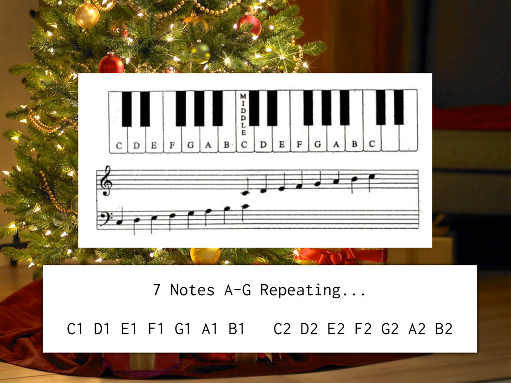 7 Notes A-G Repeating... C1 D1 E1 F1 G1 A1 B1 C...
