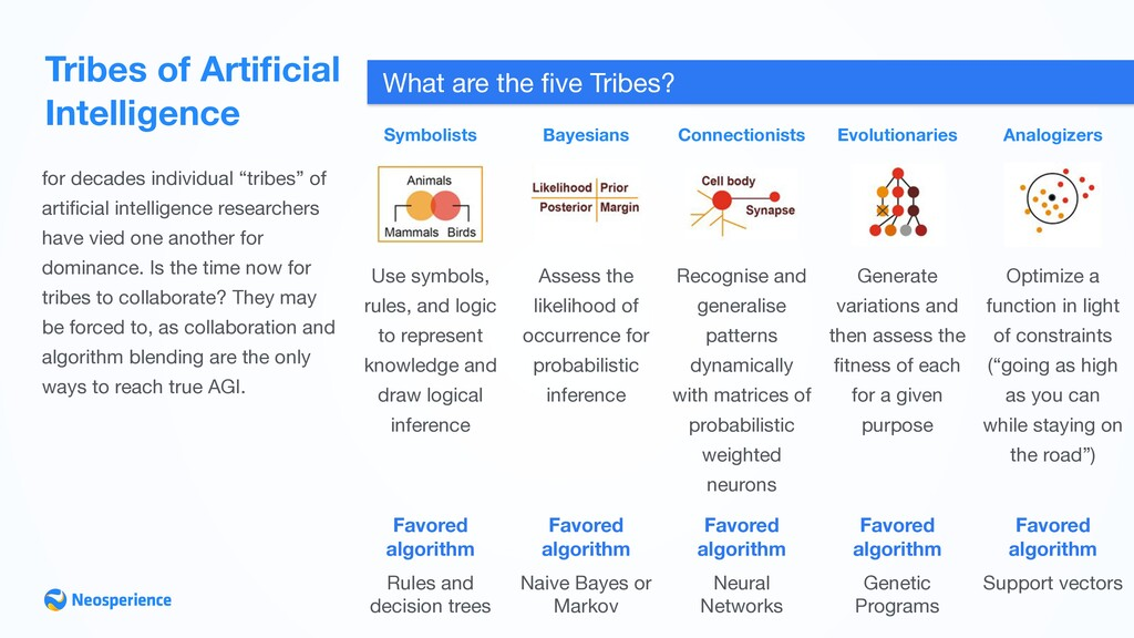 Tribes of Artificial Intelligence for decades in...