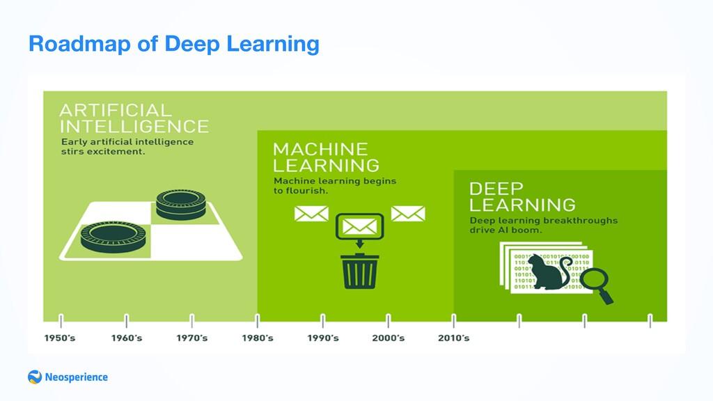 Roadmap of Deep Learning