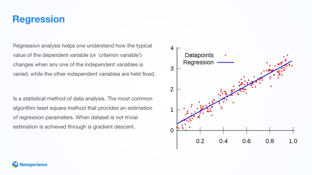 Regression Regression analysis helps one unders...