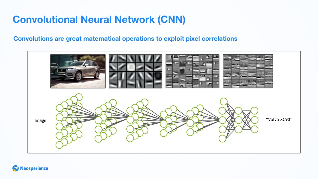 Convolutions are great matematical operations t...