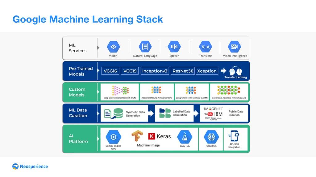 Google Machine Learning Stack