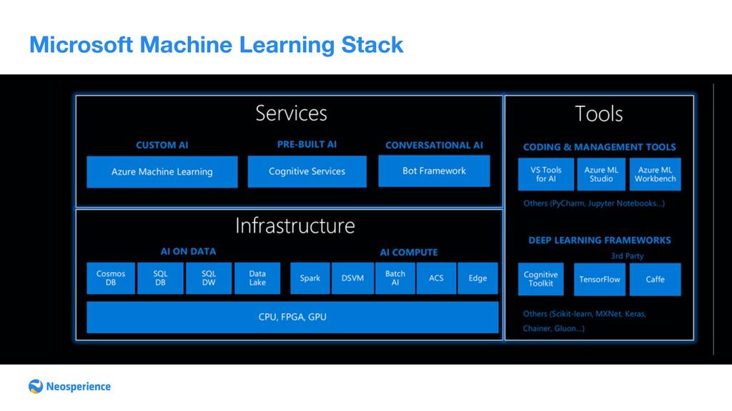 Microsoft Machine Learning Stack