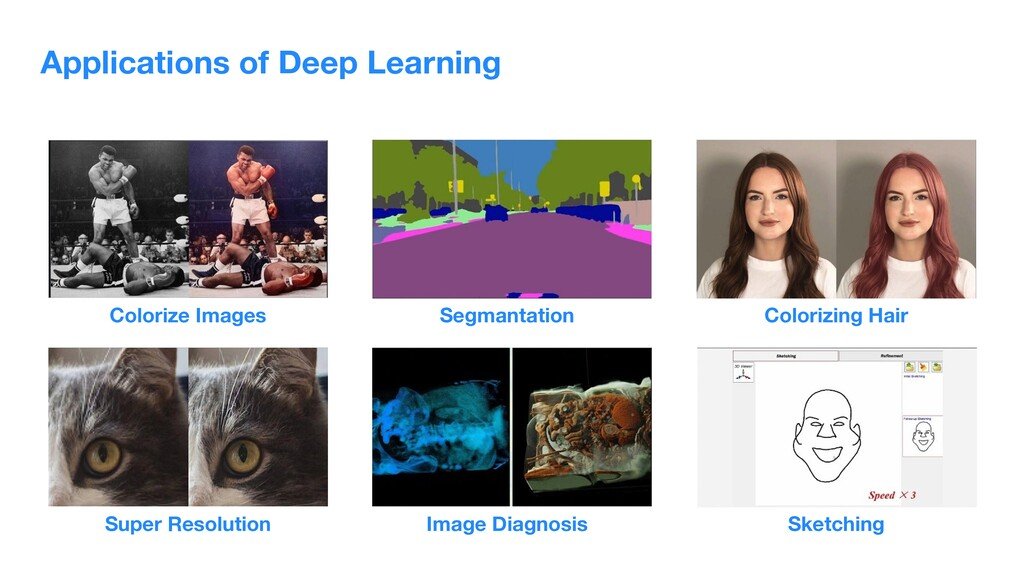 Applications of Deep Learning Colorize Images S...
