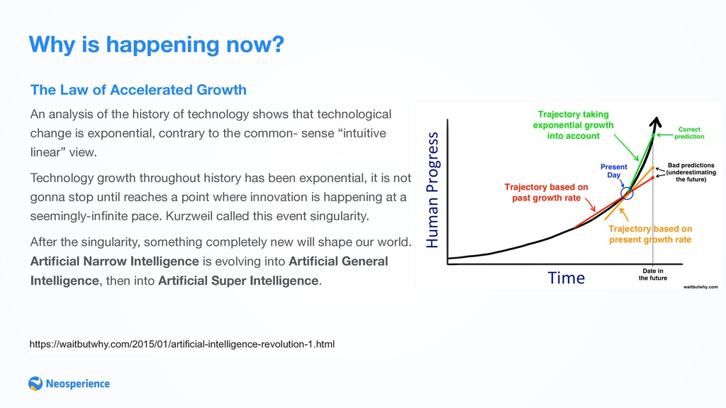 The Law of Accelerated Growth Why is happening ...
