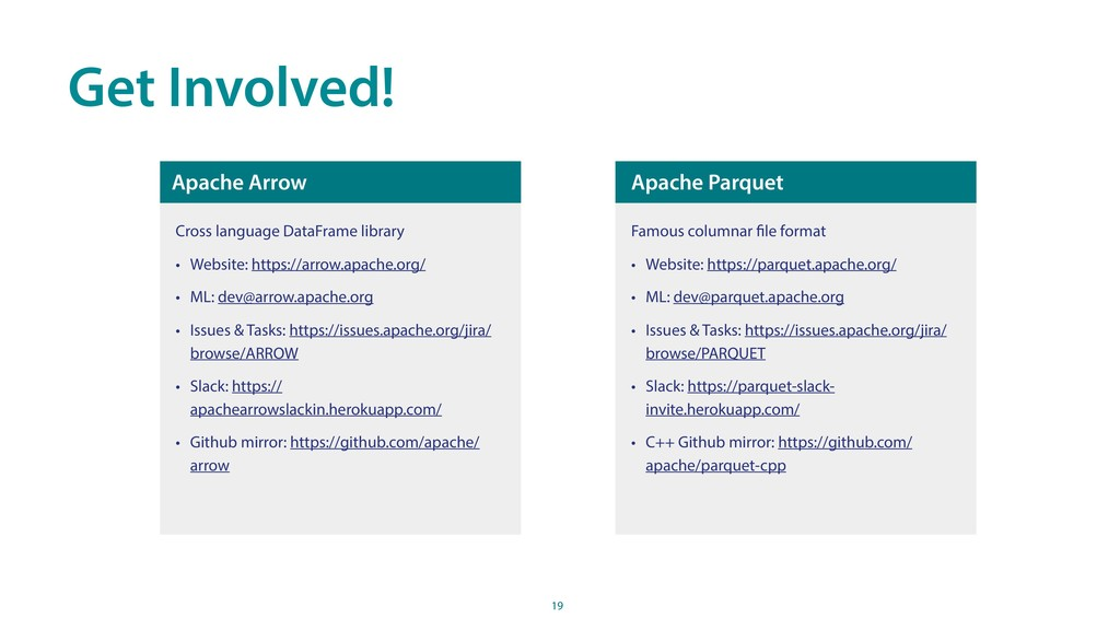 Cross language DataFrame library • Website: htt...