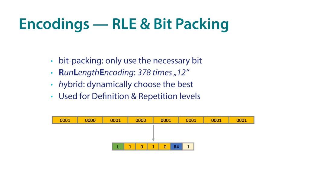 Encodings — RLE & Bit Packing • bit-packing: on...