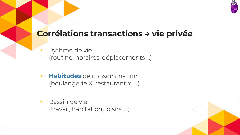 Corrélations transactions → vie privée ◂ ◂ Habi...