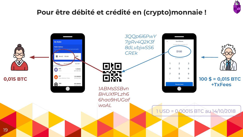 Pour être débité et crédité en (crypto)monnaie ...