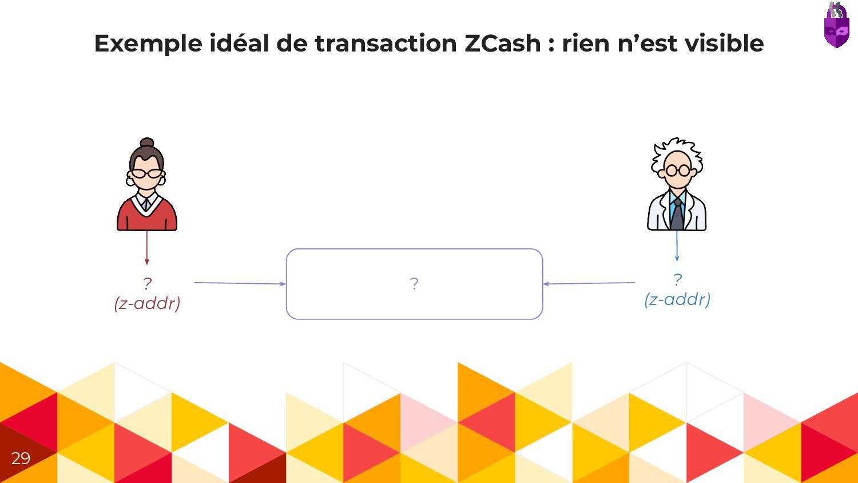 Exemple idéal de transaction ZCash : rien n'est...