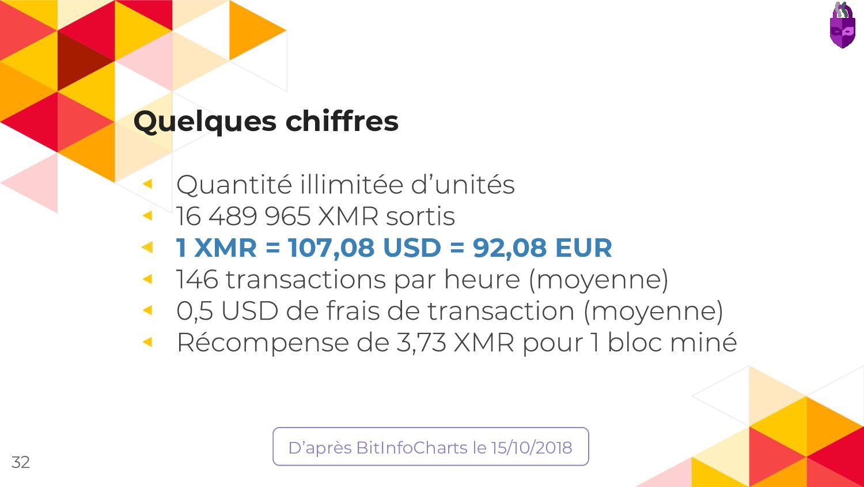 Quelques chiffres ◂ ◂ ◂ 1 XMR = 107,08 USD = 92...