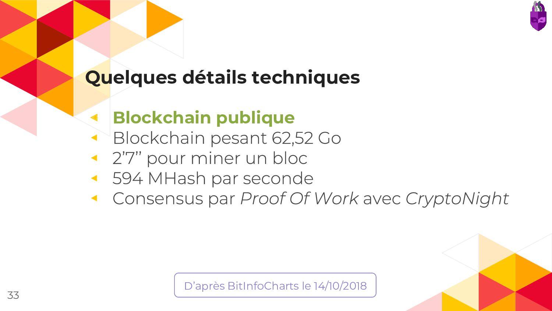 Quelques détails techniques ◂ Blockchain publiq...
