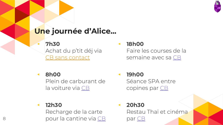 Une journée d'Alice... ◂ 7h30 ◂ 8h00 ◂ 12h30 ◂ ...