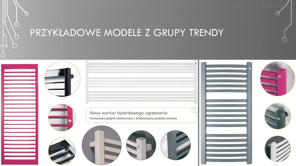 PRZYKŁADOWE MODELE Z GRUPY TRENDY http://www.in...