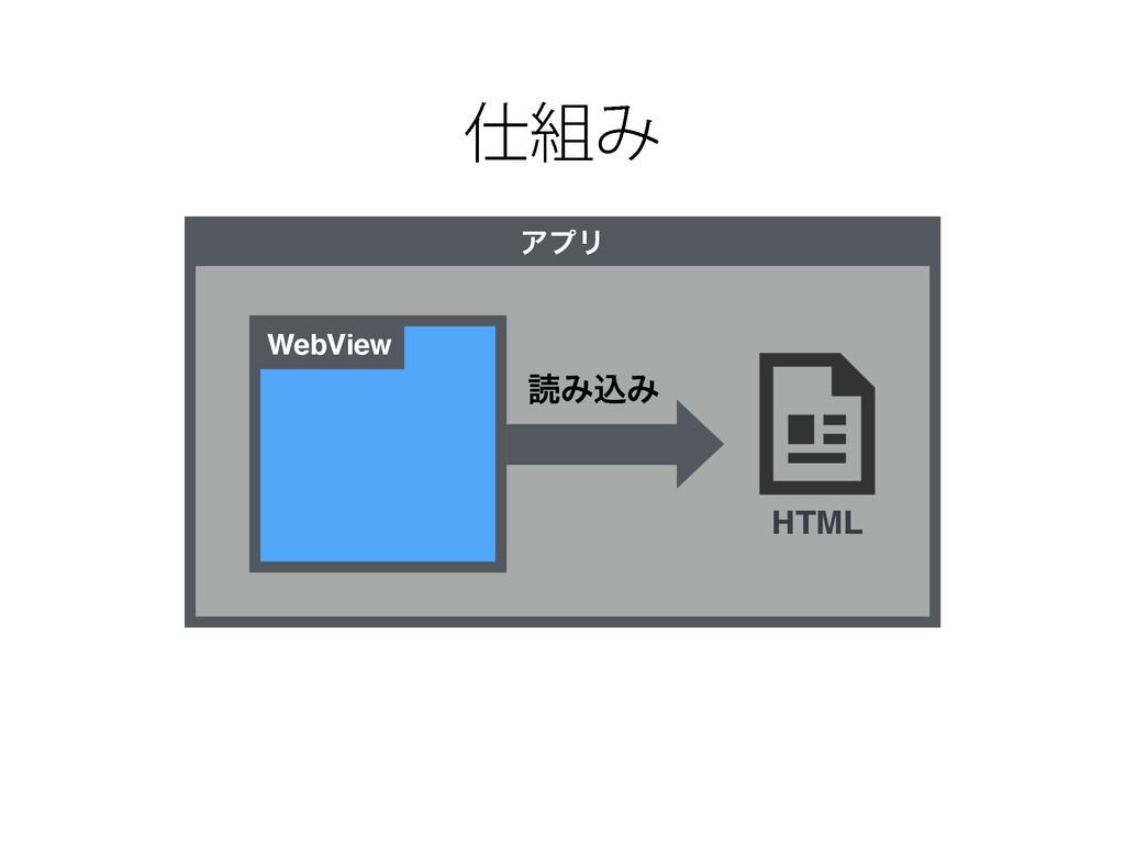 Έ ΞϓϦ HTML ಡΈࠐΈ WebView