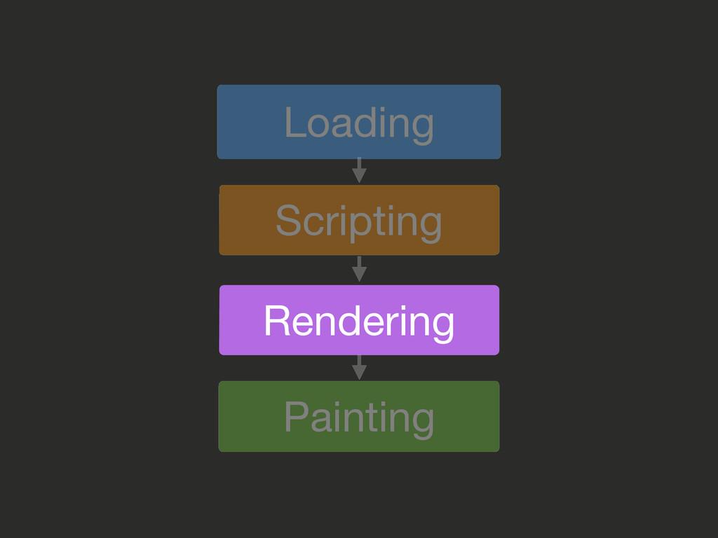 Loading Scripting Rendering Painting