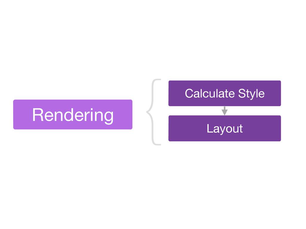 Rendering ϦιʔεͷಡΈࠐΈ Ϧιʔεͷύʔε Calculate Style L...